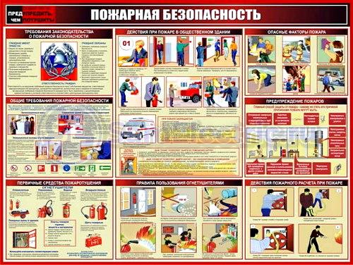 Плакат - Пожарная безопасность для общественных зданий