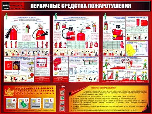 Плакат - Первичные средства пожаротушения