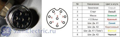 Разъем и название проводов для подключения генератора к АВР