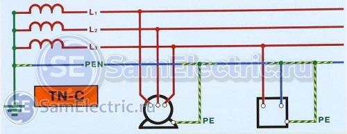 Схема системы заземления TN-C. Для однофазной системы L1, L2 отбросить.