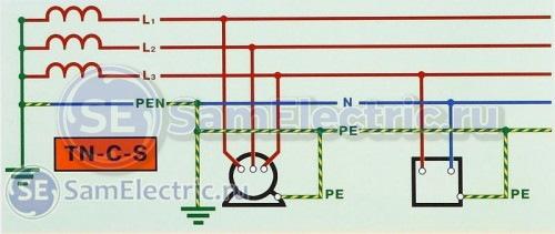 Схема и описание системы заземления TN-C-S