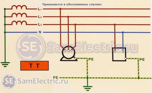 Схема и описание системы заземления TT