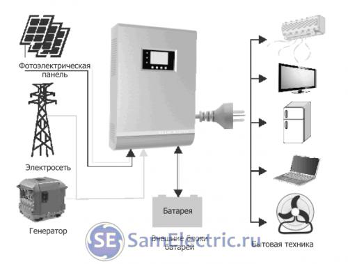 Гибридная система электропитания на аккумуляторах и солнечных батареях