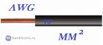Перевод сечения провода из AWG в мм2