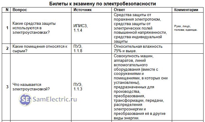 Вопросы и ответы по 3 группе электробезопасности обучение электробезопасность воронеж