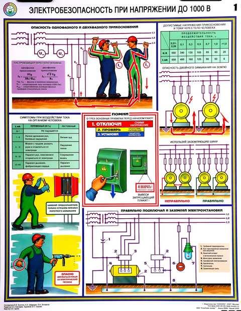 Картинки плакатов по охране труда в хорошем качестве 2