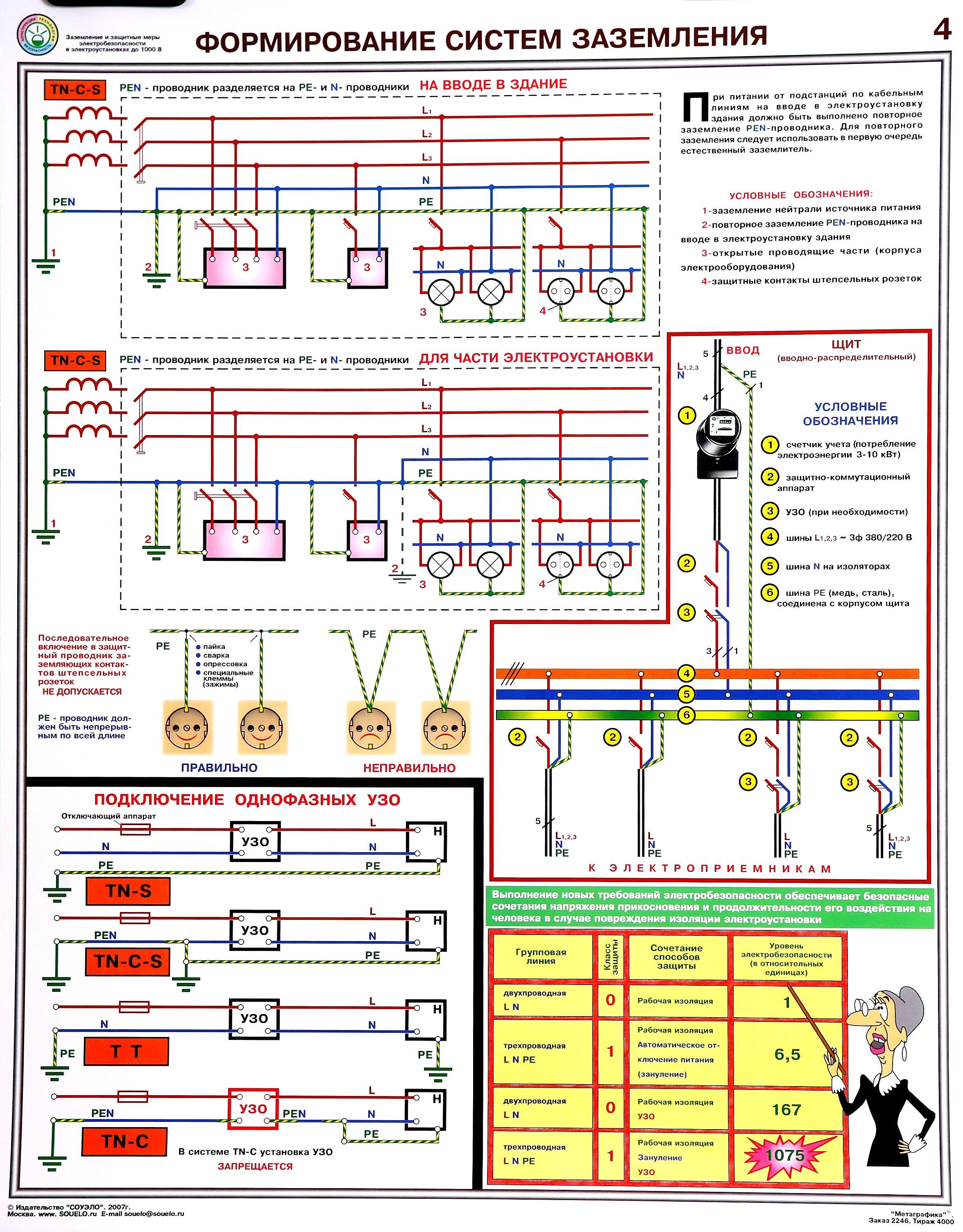 Скачать плакаты по электробезопасности бесплатно аутсорсинг электробезопасности