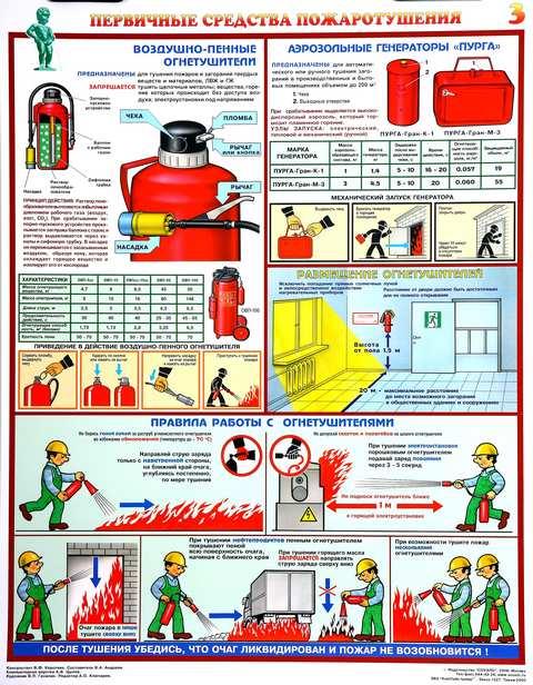 Картинки плакатов по охране труда в хорошем качестве 4