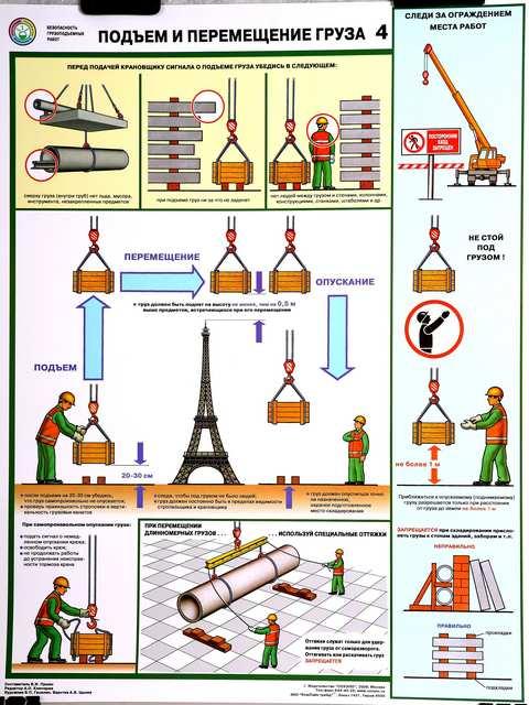 Картинки плакатов по охране труда в хорошем качестве 8