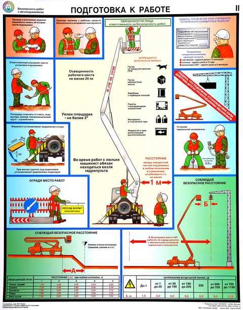 Картинки плакатов по охране труда в хорошем качестве 1