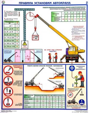 Плакаты по охране труда и по технике безопасности.