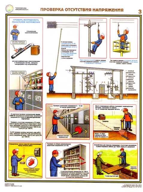 Картинки плакатов по охране труда в хорошем качестве 10