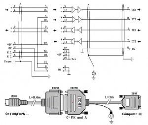 Схема кабеля SC-09 для связи с контроллером Melsec FX