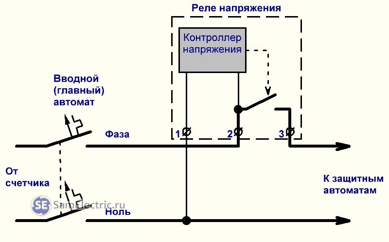 Схема включения реле