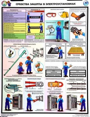 Плакаты техника безопасности на производстве крупным_планом.